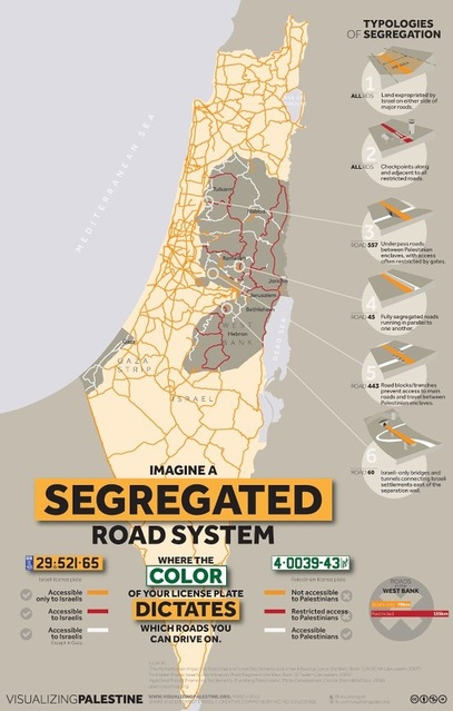 Segregation Israel Road Network Apartheid Palestine West Bank Gaza