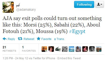 AlJazeera Polls Egyptian Election Results