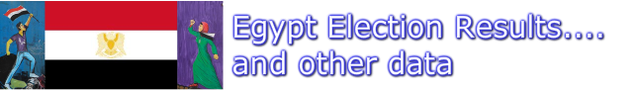 Egypt Data Blog
